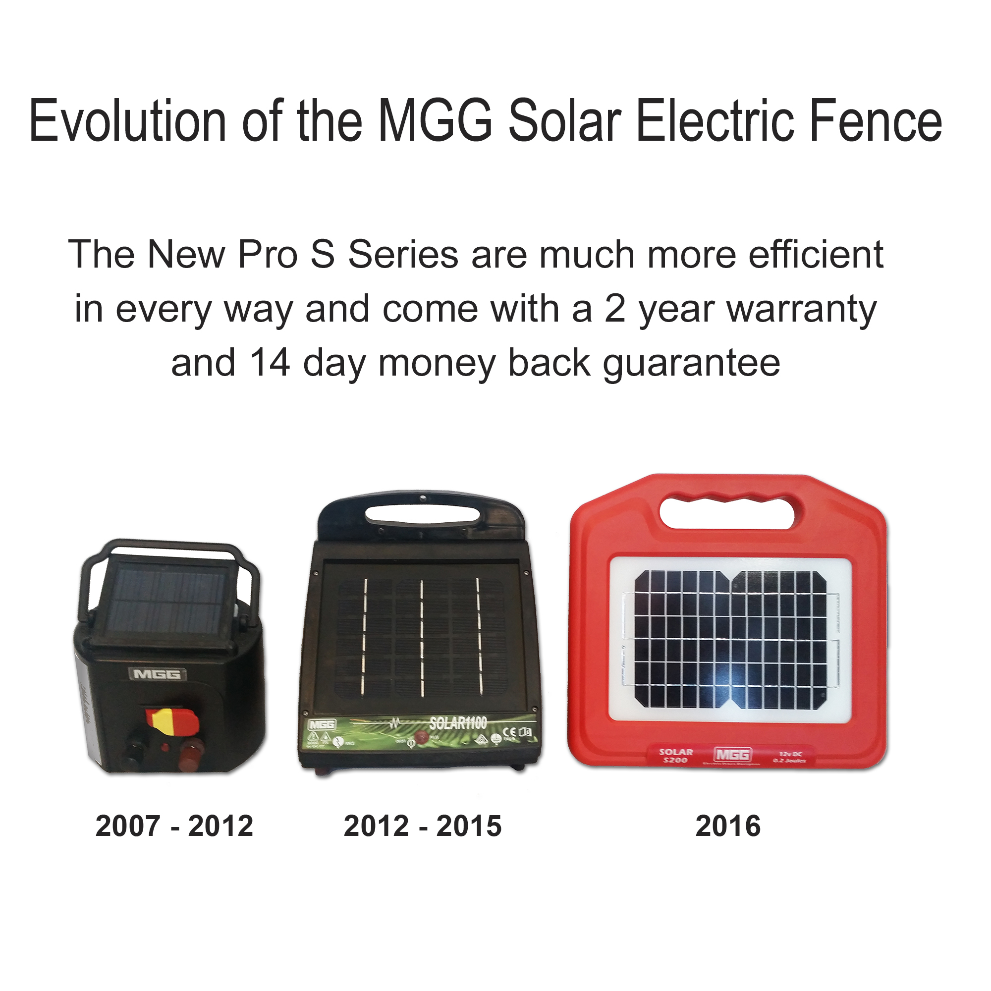 mgg solar electric fence solar electric fence electric fence