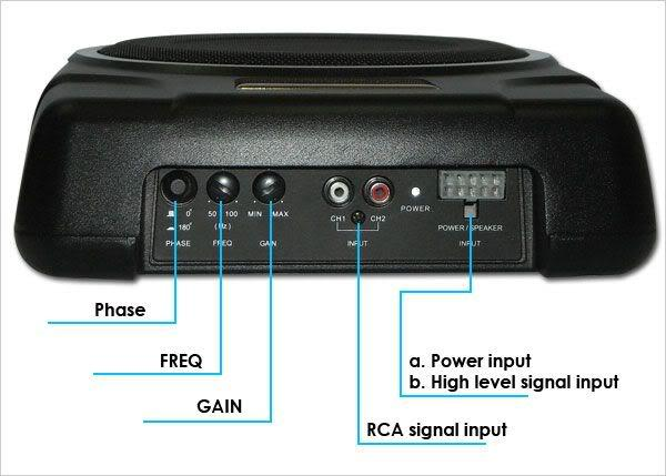 Wiring Diagram For 8 Subwoofers : Jonvy auto mbq audio aw d underseat active